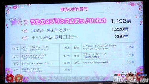 《乙女游戏大赏2011》结果已经公布