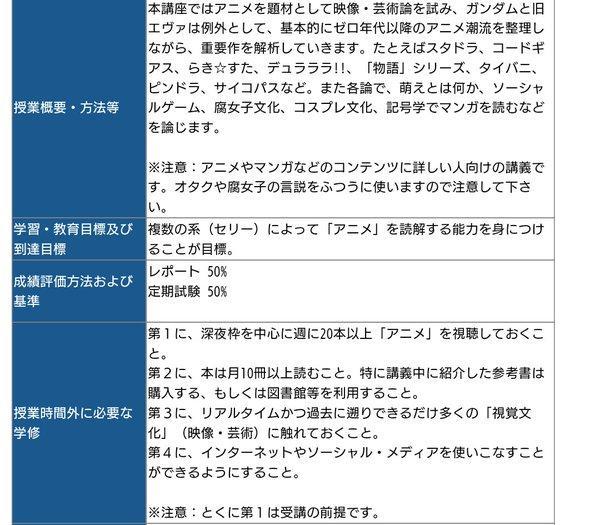 全民二次元!日本大学晒研究本世纪动画课程
