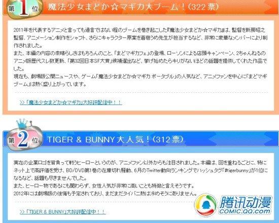 日本网友票选2011动画界十大新闻
