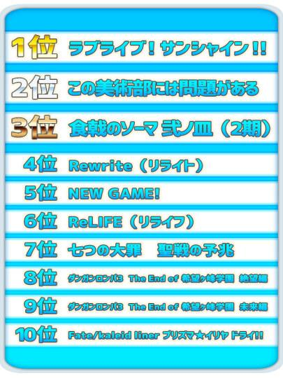 日媒评最令人期待7月番 《七大罪》排首位