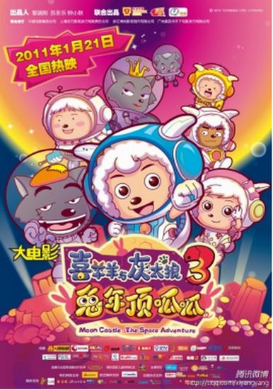 """让票房飞,2010中国动画电影""""狂飙"""""""