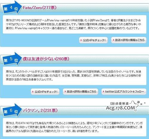 日本十月新番动画期待度TOP10出炉