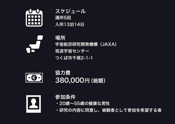 只要封闭两周就能拿38万日元工作引关注