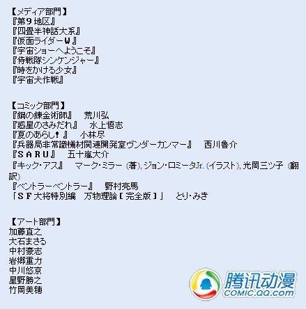 2011星云赏参考候补作品火热发表