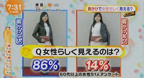 日本最新流行趋势:外套披肩!