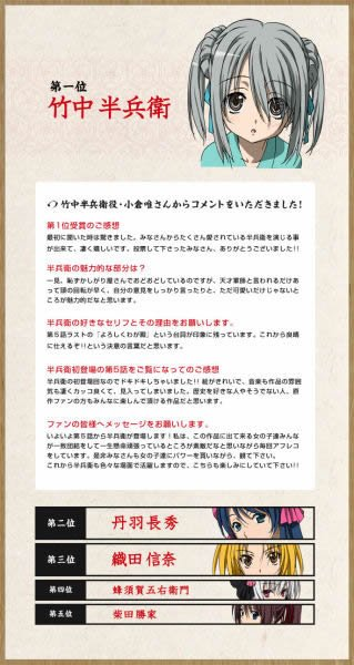 《织田信奈的野望》人气投票榜公开