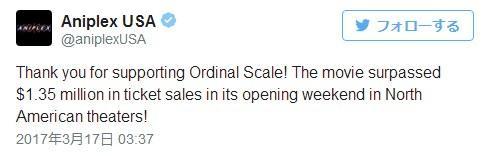 《刀剑神域:序列之争》北美首周票房告捷引日本网友热议