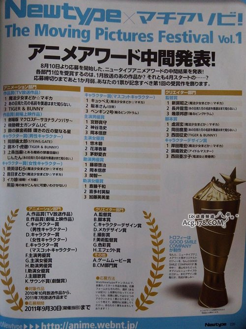 小圆再胜 Animeword投票排名公布