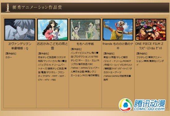 36届日本电影金像优秀动画奖发表