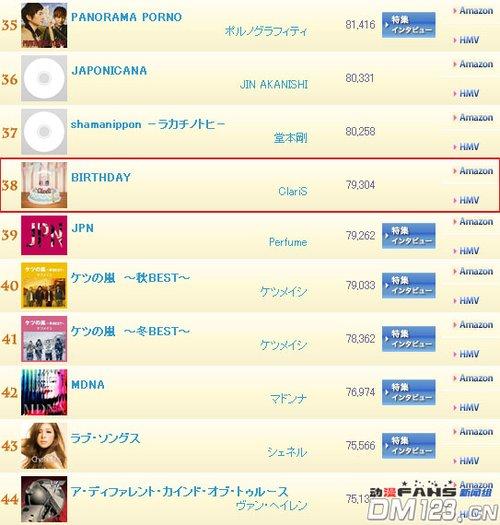 Oricon2012年上半年销量榜已出炉