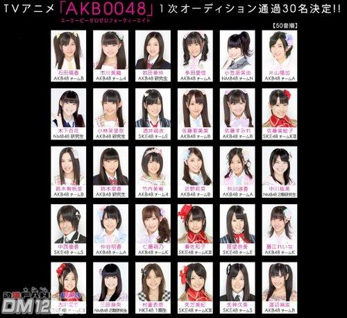 《AKB0048》首轮候选声优名单公开