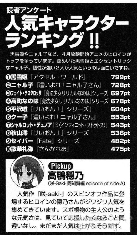 《Megami》4月新番人气主角排名榜