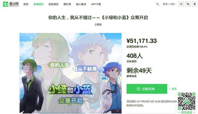 《小绿和小蓝》三小时众筹五万元,粉丝是真爱!
