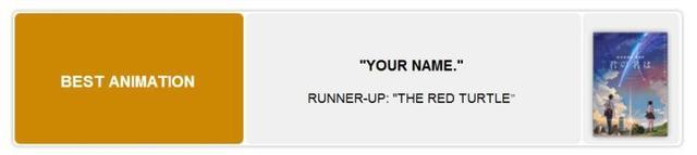 获奖真开心!《你的名字。》获洛杉矶最佳动画奖