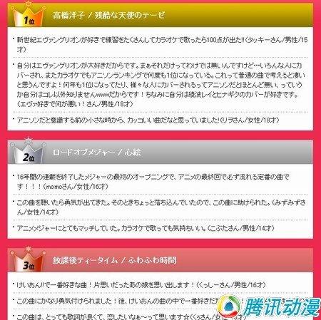 青少年最喜爱的动漫歌曲TOP10发表