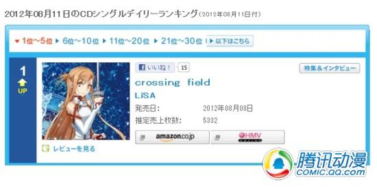 LiSA《刀剑神域》OP获Oricon首位