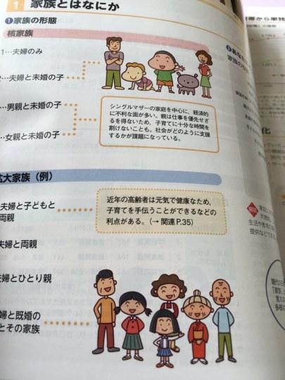 日本教科书惊现山寨版小新全家