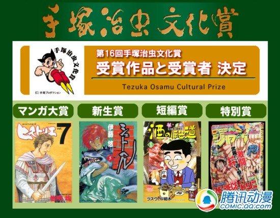 第16届手冢治虫文化赏结果已发表