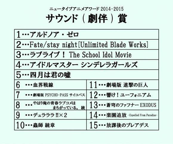 Newtype2014-2015大奖评选中期结果发布