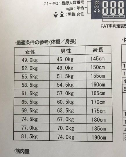体重身高比例计算表格