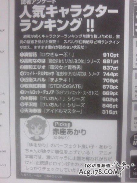 《Megami》10月号女性角色排行公布