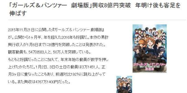 《少女与战车》剧场版票房突破8亿日元大关