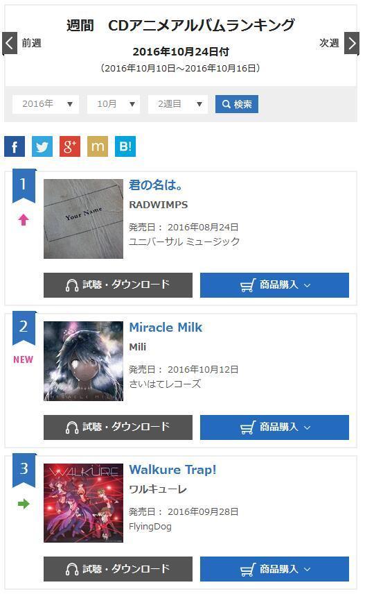 《时空使徒》主题曲演唱mili新专辑日本公信榜第二!
