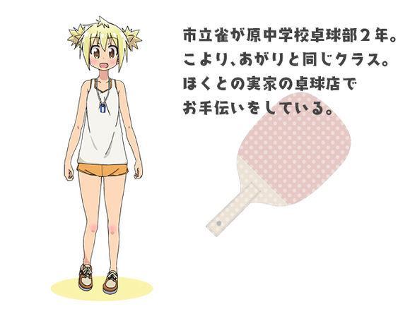《灼热的乒乓球娘》人设图公布