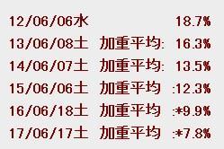 AKB48总选举收视率创历史新低 须藤凛凛花或面临被解雇