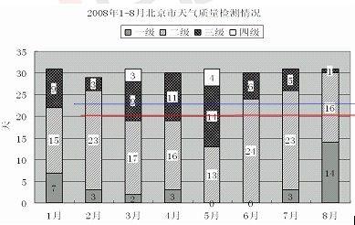 国考行测出题频率最高题型之求绝对数问题