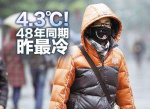 4.3℃48年同期昨最冷 再冷两天后天起升温(图)