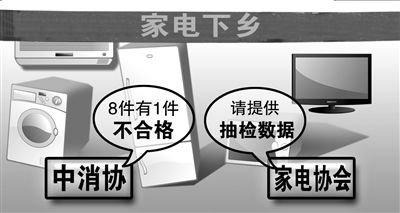 家电协会要求中消协提供抽检数据