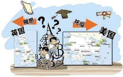 雅思PK新托福 出国留学考试培训应该如何选_