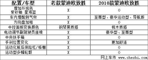中汽福星:新春力荐致胜 虎岁双喜临门