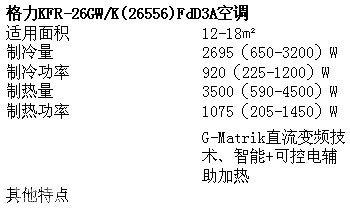 1899元买变频!6款最畅销变频空调