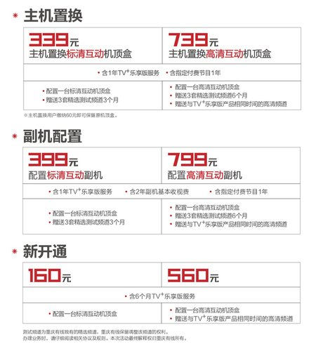 重庆有线TV+开启互动高清新时代