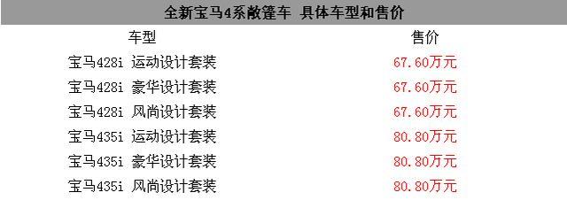 宝马4系敞篷国内上市 售67.6-80.8万元