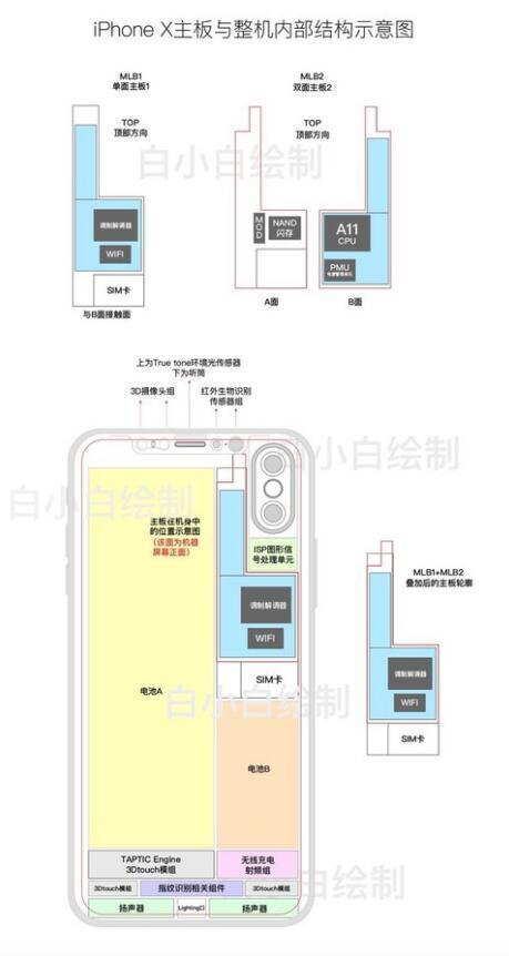 iphone 8主板及组件结构示意图曝光