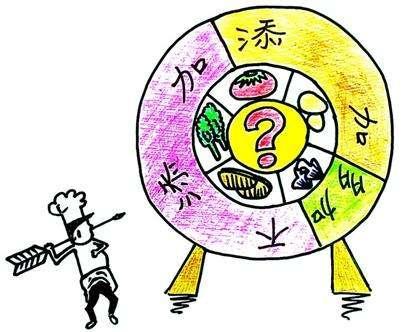 食品添加剂是否致癌?青岛市食药监局辟谣