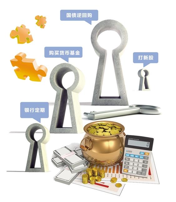 如何实现财富稳健升值? 细数几种短期理财工具