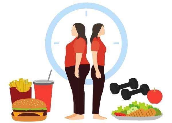 忽高忽低?当心消化问题影响你的体重
