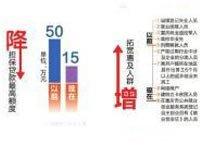 九龙坡:个人创业担保贷款调整 受益人群拓宽到10类