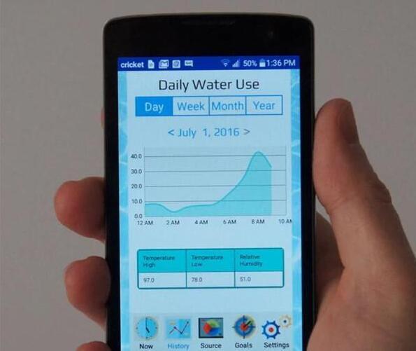 这款智能水表能帮你养成节约用水的好习惯
