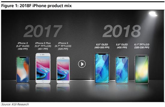 后iPhoneX时代 苹果的还有哪些待办事项?