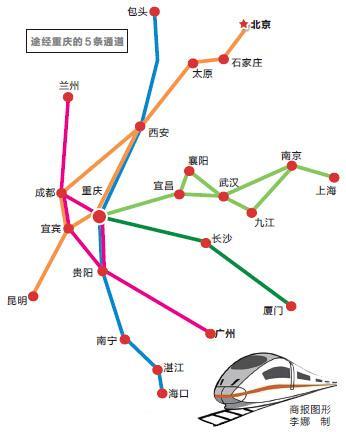 西宁至成都高铁规划