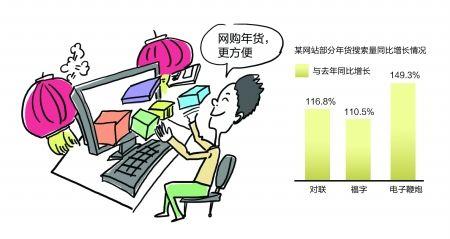 网购年货更方便 电商抢生意 年货价格低至一折