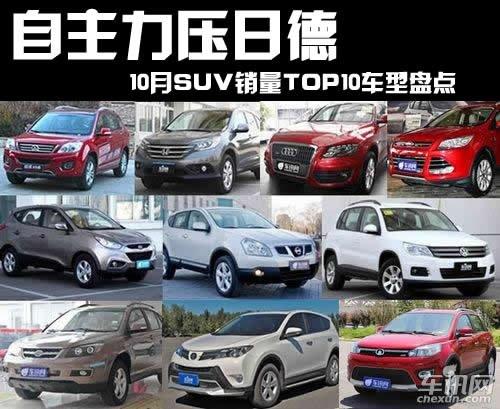 10月SUV销量TOP10车型盘点 自主力压日德