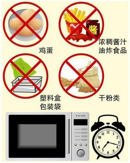 微波炉加热食物有害吗? 纯属无稽之谈!