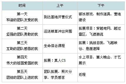 """2010暑假""""成长篇""""—少年领袖,夏日风采"""