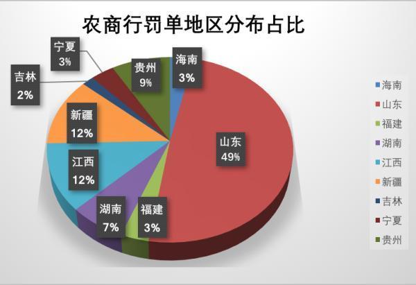 违规发放零首付贷款…… 重庆这家银行被罚90万元